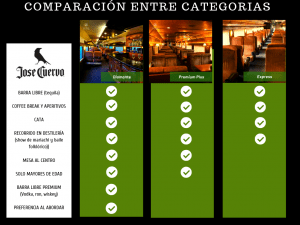 diferencias jose cuervo express categorias